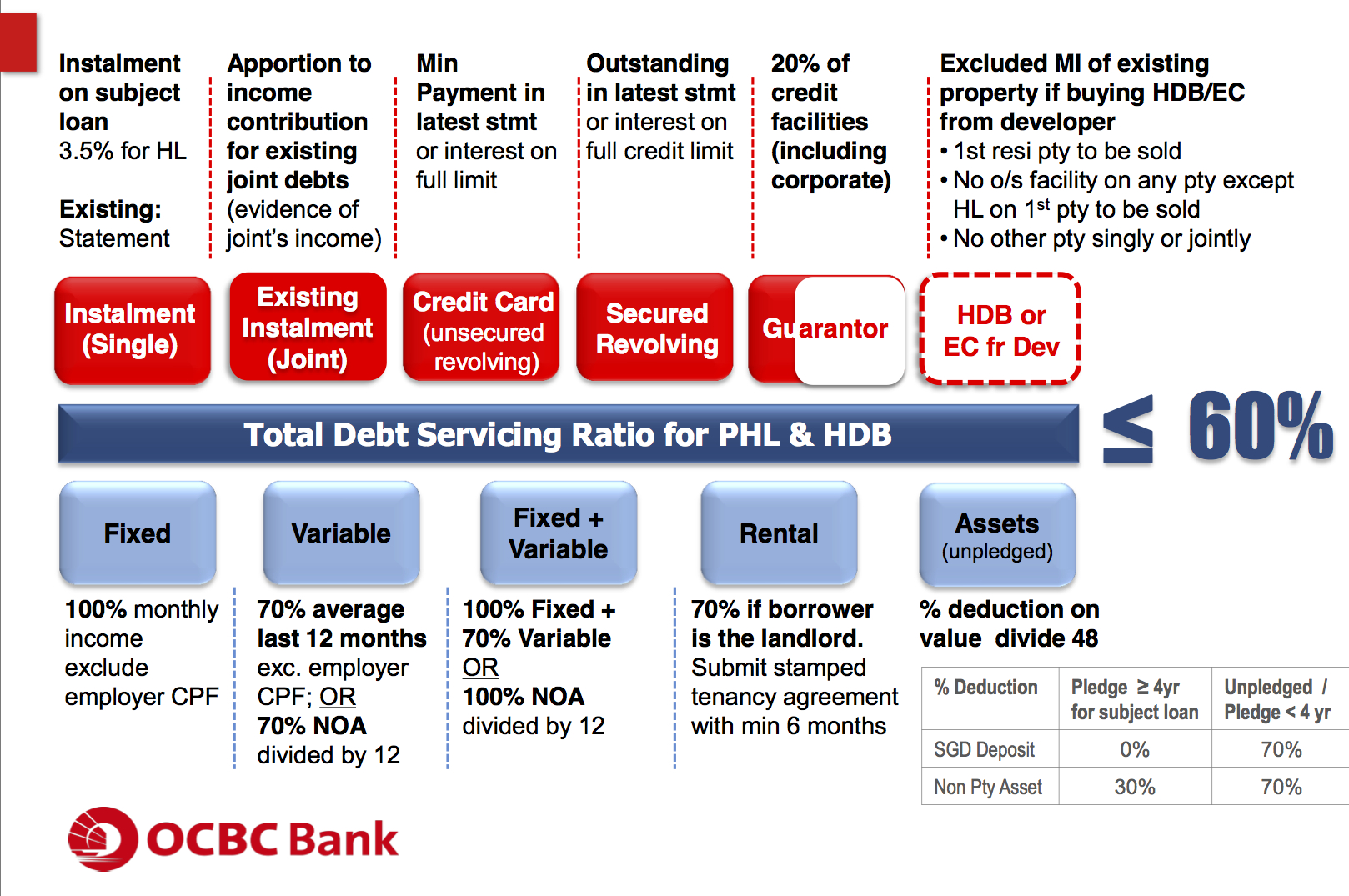 home credit cash loan application form