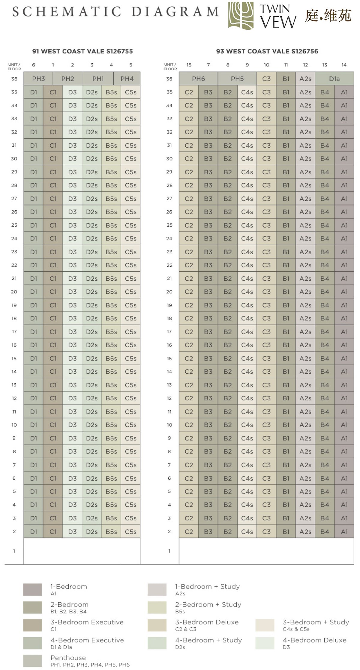 Twin VEW unit schematic elevation chart